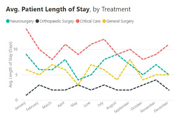 Healthcare Management KPIs & Metric Definitions | OpsDog