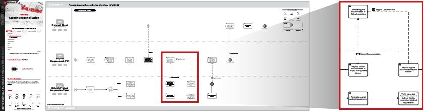 Workflows | OpsDog