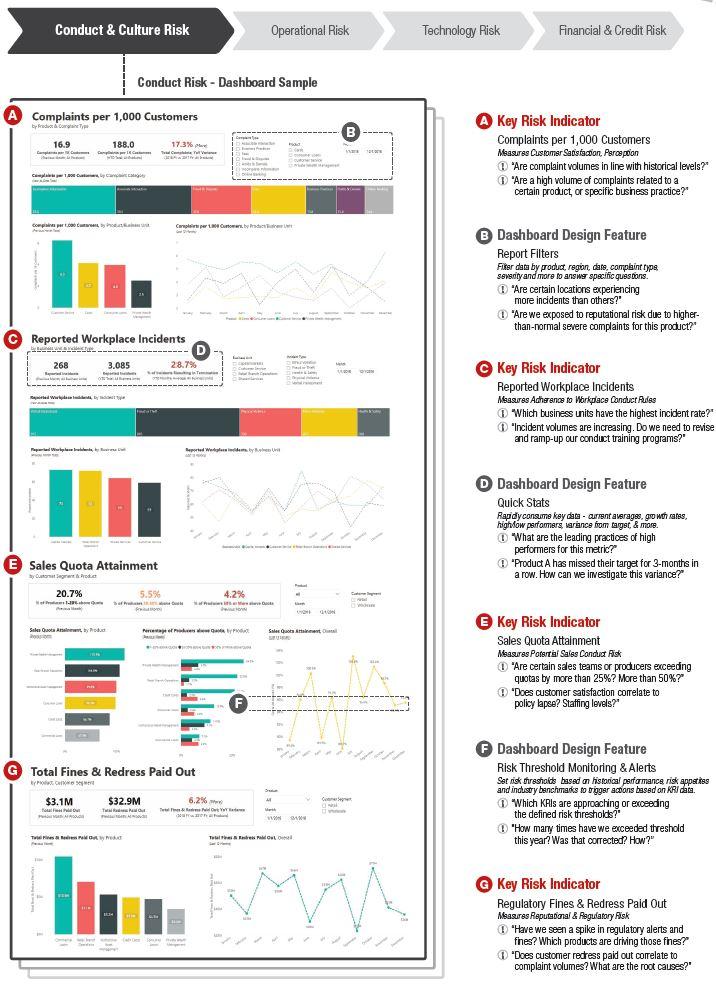 A List of the Top 35 Key Risk Indicators for Banks - OpsDog